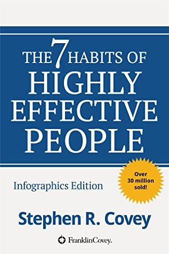 Book Cover: 7 Habits of Highly Effective People- Stephen R. Covey